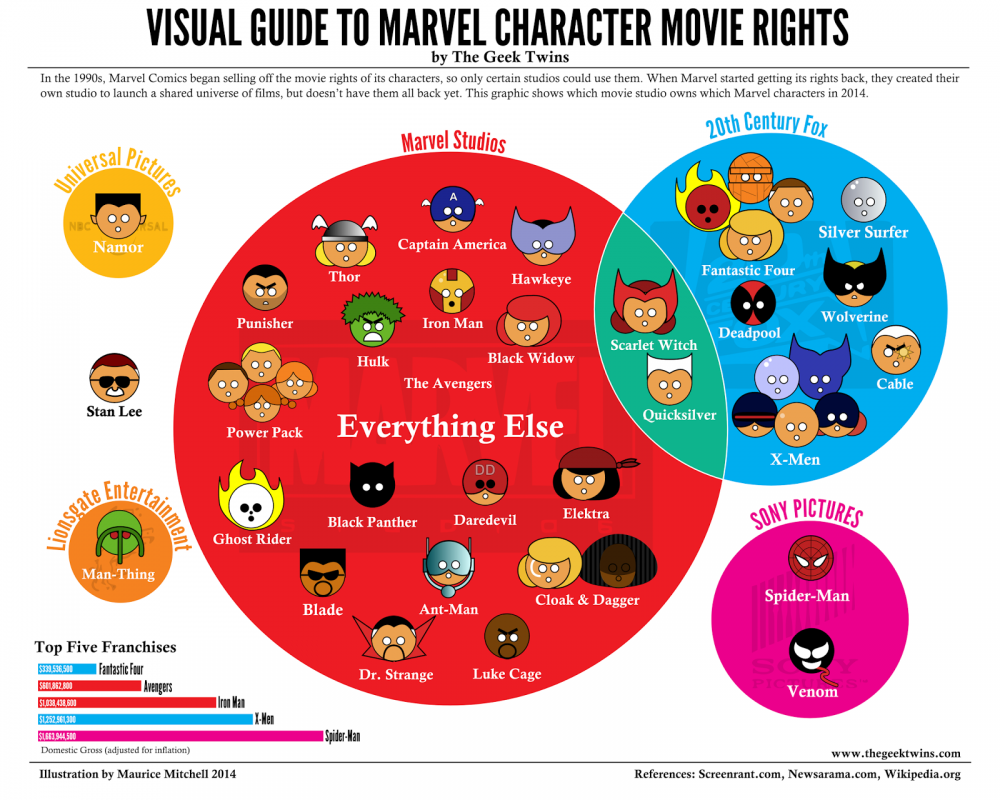 marvel-rights_4444x3556.png