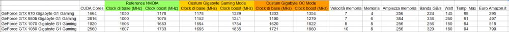 970-update-gigabyte.png