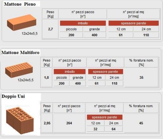 mattone-pieno-e-multiforo-1.jpg