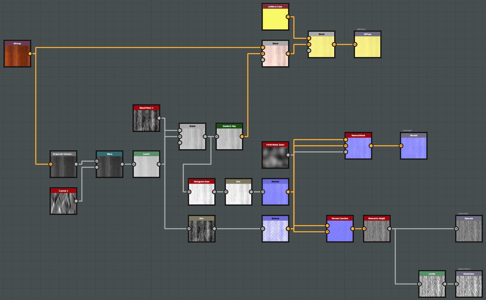 Diagramma-Materiale-Legno.jpg
