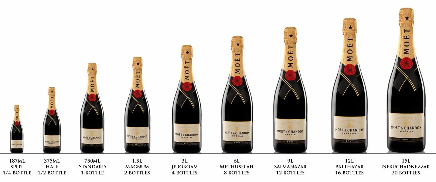 misure-bottiglie-champagne-.jpg