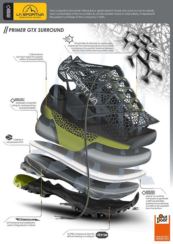 bc09ce3ba2f1b6aca5d82dbbcbff8114--mountain-hiking-man-shoes.jpg