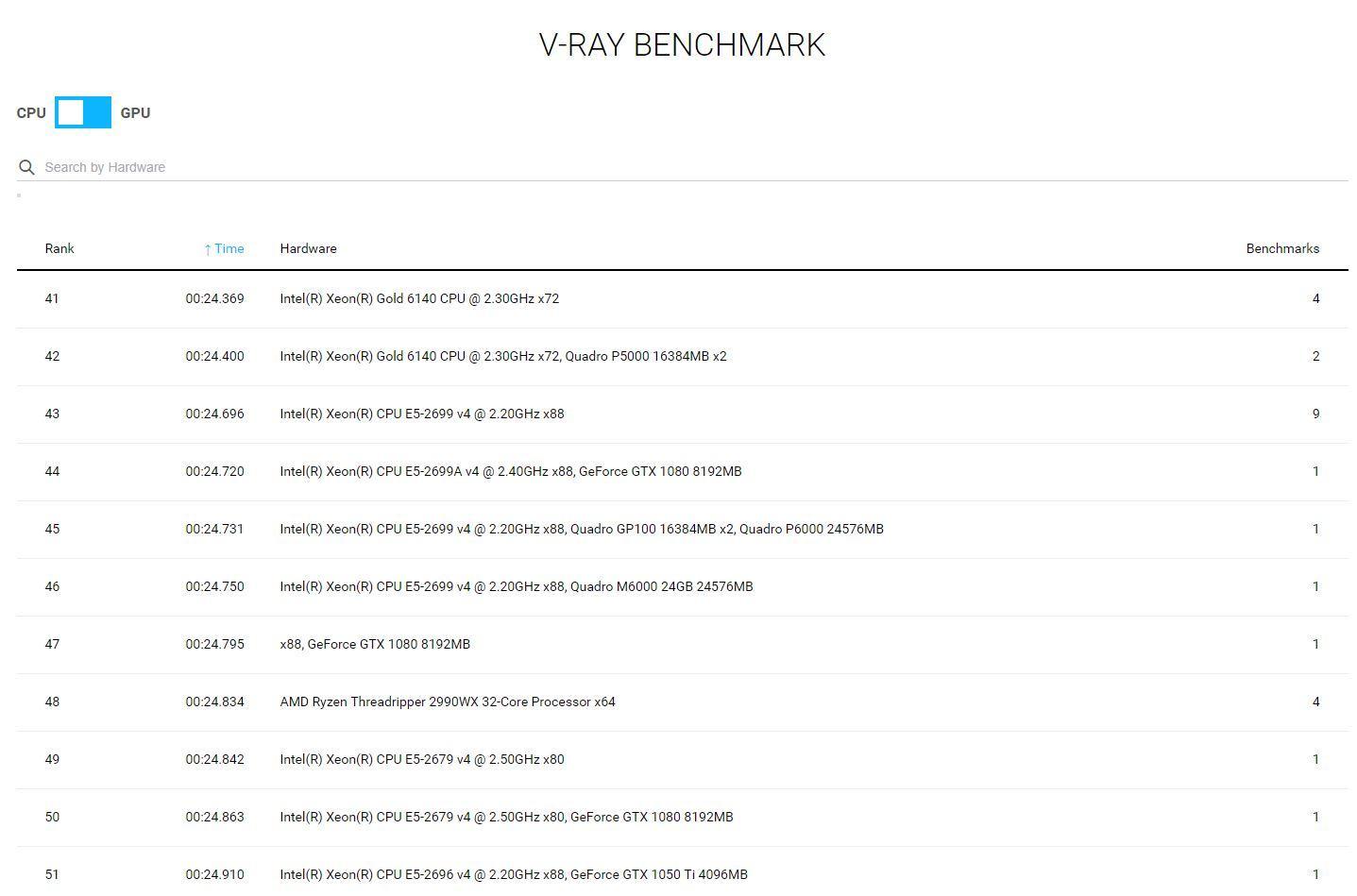2033340318_AMDT2-VrayBenchmark.JPG.19d63ea5d42c7202834a48aec2f5242a.JPG