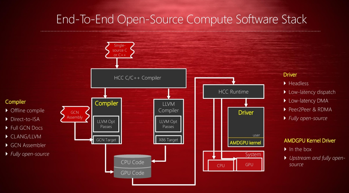 Open-Source-Compute1.jpg