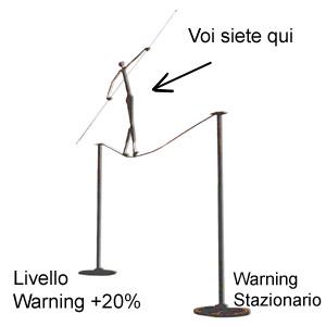 Equilib_Warning.jpg